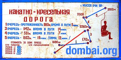 Схема ККД Домбая